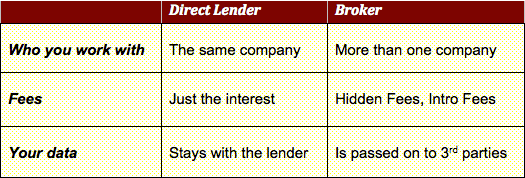 guarantor-loans-no-brokers