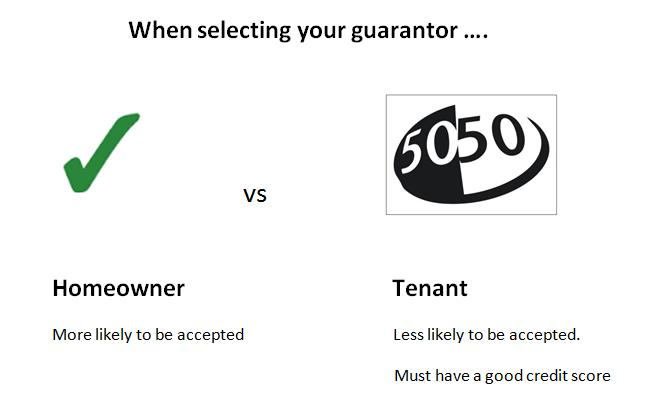tenant-guarantor-loans