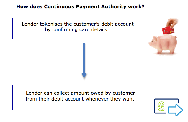 continuous-payment-authority