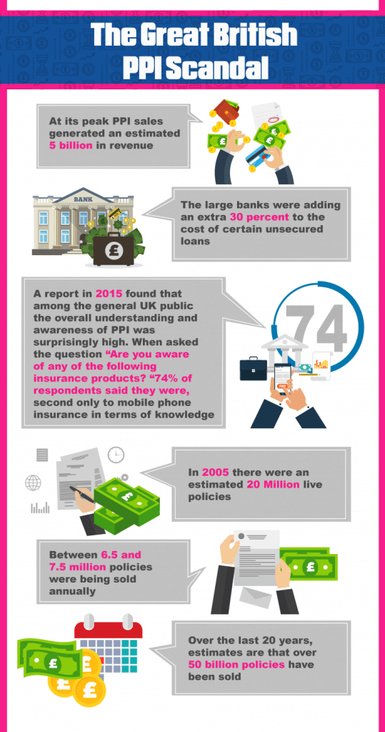 PPI-infographic